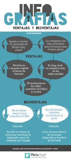 Ventajas y deventajas de las infografías. #Infografía en español