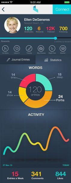 Los diferentes elementos que maneja tipo infografia para una mejor visualizacion y entendimiento de los conceptos que se manejan en la app.