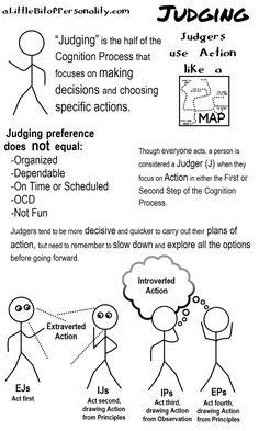 MBTI - Judging