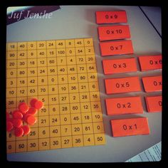 Look at the equation and cover the answer on a multiplication chart. Good way to get to know how to use a multiplication chart.
