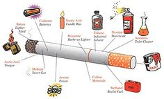 What You Avoid When You Quit Smoking
