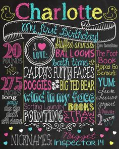 Pink, Teal and Yellow First Birthday Chalkboard Sign