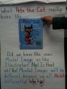 Mental Image