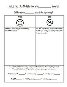Student Articulation Data Sheet