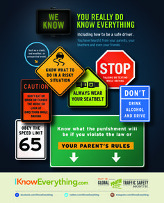 Talk to you teen about safety behind the wheel.  IKnowEverything can help.
