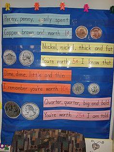 love this simple money rhyme