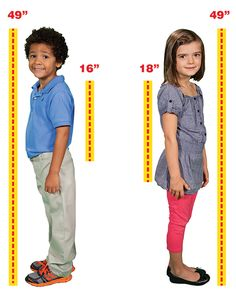 There is More to Measure: Learn about the importance of seated shoulder height in proper car seat fit