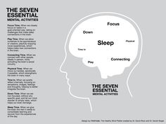 7 Essential Mental Activities [Infographics] - #mentalhealth