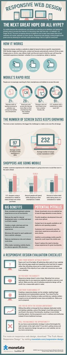 In days where more than 20% of all web traffic is generated via leading e-commerce websites coming from mobile devices, responsive web design is becoming an alternative many developers are thinking about. Not surprising, right?! The unique screen resolutions has been growing from 97 in 2010 to 232 in 2013. #infographic