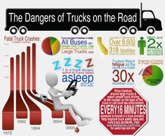 The Secret To Preventing Semi Truck Accidents