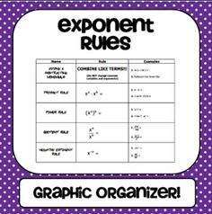 """FREE MATH LESSON - """"Exponent Rules Graphic Organizer"""" - Go to The ..."""