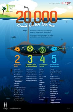 20 000 leads under the sea: new lead generation ideas and combinations to jump start those creative juices