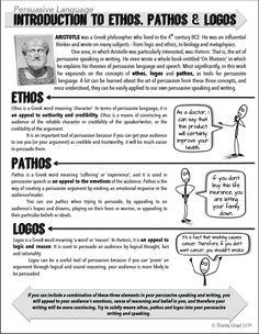 ethos pathos logos argument essay