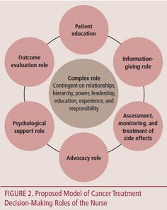 role of literature review in research project