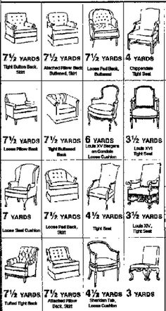 How much fabric you need for upholstering certain types of furniture