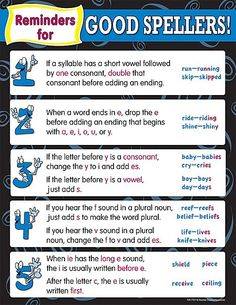 These easy-to-follow rules might help my students become better spellers.