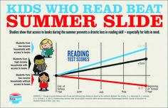 Kids Who Read Beat Summer Slide
