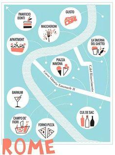 Rome travel tips