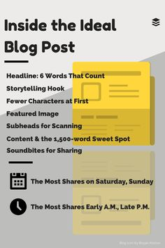 The Anatomy of a Perfect Blog Post: The Data on Headlines, Length, Images and More