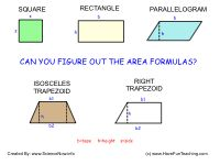 Finding Area Smartboard Lesson: plus other smartboard lessons
