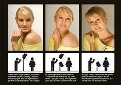 Home Photo Studio: sample lighting setups for adding drama to portraits