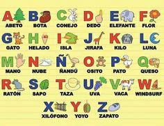 abecedario--bueno para ninos