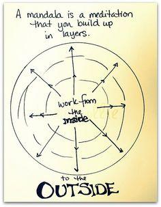 Mandala basics from honeyandollie. #zentangle #zentangles
