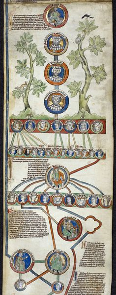 Detail of roundels of the dukes of Normandy, ancestors of William the Conqueror ('William Bastard'), and descendants of Wililam the Conqueror, from a genealogical chronicle of the kings of England, England (East Anglia?), c. 1340-1342