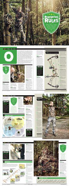 Sean Johnston Field & Stream Magazine