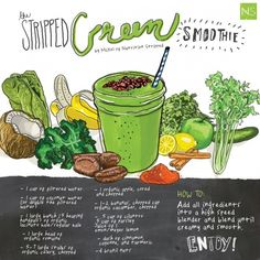 Stripped Green Smoothie // nutritionstripped.com
