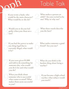 Get your kids to talk to you by asking these fun questions.
