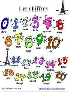 French Vocabulary-Numbers (les chiffres)