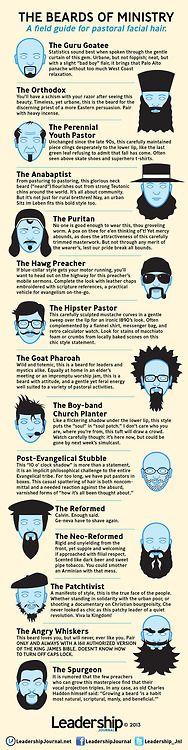 beards, style, ministri, christian humor, facials, beard humor, facial hair, anytypeofbodyhair fun, fields