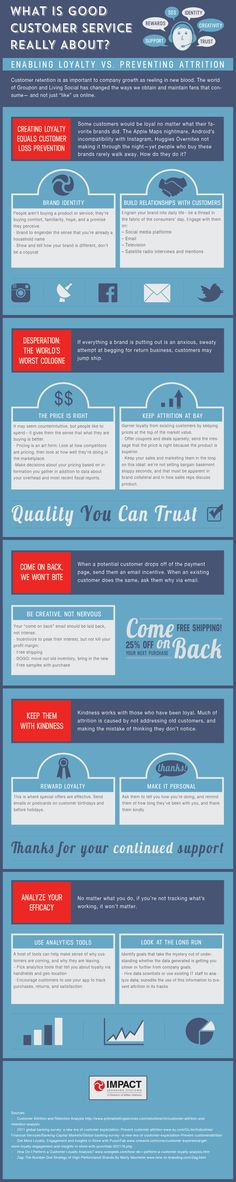 Infographic — What Is Good #CustomerService Really About