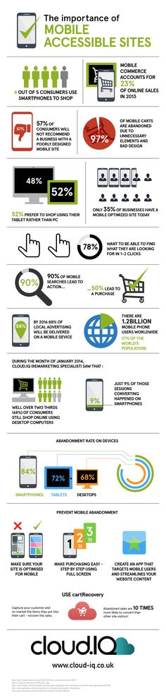 Learn why it's crucial for your business website to be mobile friendly