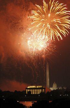 Firework Photography Tips