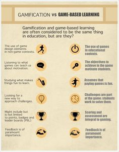 Gamification vs. Game-based Learning from Mad About ELT. #gamification #education #teaching #learning #students #coursedesign #training #games #study #students #teachers #edtech
