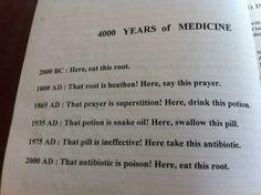 4000years of medicine