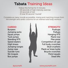 Ever run out of ideas at the gym? Mix and match these exercises to get a great total body ‪Tabata‬ workout. ‪Max intensity for 20 seconds, then rest for 10 seconds for a total of 8 exercises in 4 minutes.
