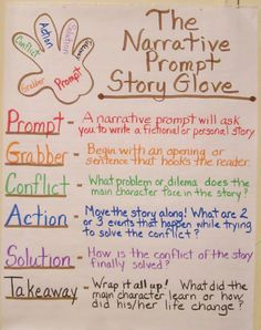 basic elements of narrative essay