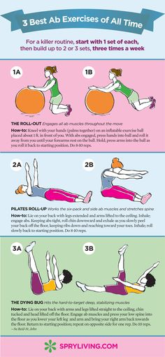 Some efficient ab exercises #abs #workout #fitness