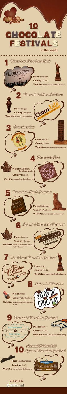 10 Chocolate Festivals in the World Infographic