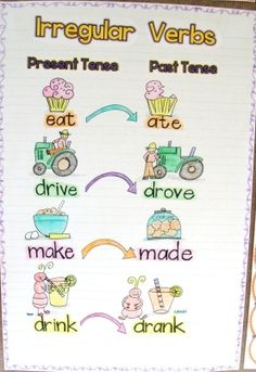 2nd Grade Smarty-Arties taught by the Groovy Grandma!: Irregular Verb Anchor Chart