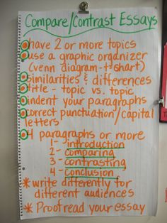 Compare and Contrast Essay Anchor Chart