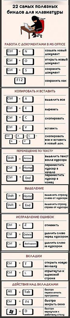 Как на клавиатуре сделать знак тм