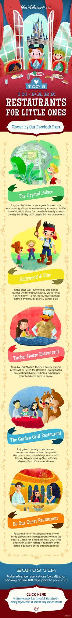 Top 5 In-Park Restaurants for Preschoolers at Walt Disney World chosen by our Facebook fans!