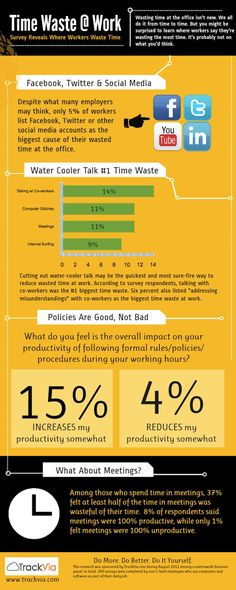 How Are Employees Wasting Time At Work? (Hint: It's Not Twitter And Facebook)