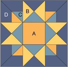 civil war quilts, quilt blocks, portsmouth star, ona judg