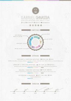 Gabriel Ghnassia's Resume #resume #design