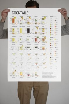a wall chart of classic cocktail recipes. I need a copy of this.